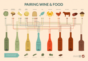 Wine-Pairing-ForGeorges