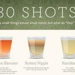 Infographie : 30 shots