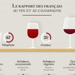 Infographie : les français et le vin – Version 2013