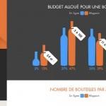 Les Français, le vin et le web :  Tendances 2014