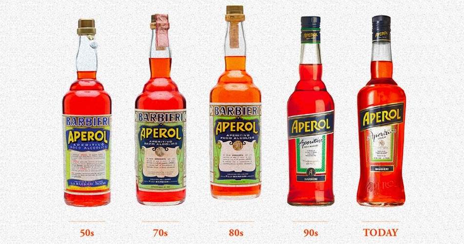 bouteilles Aperol Histoire