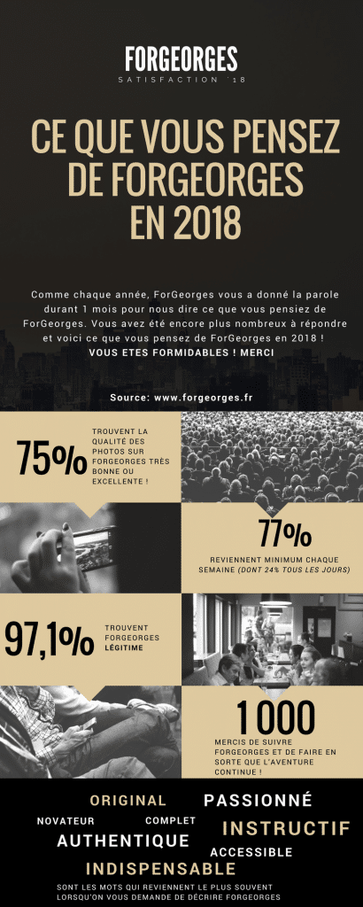 FORGEORGES 2018