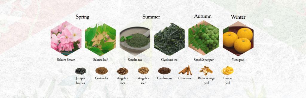 Roku gin espèces végétales