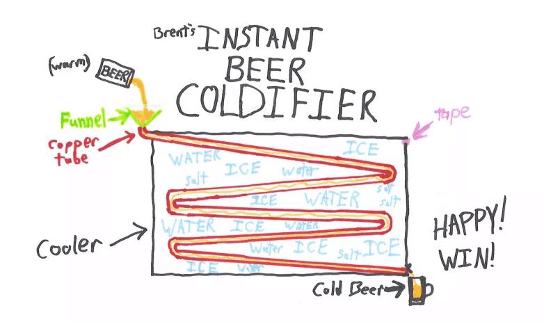 Comment Refroidir Rapidement une bière