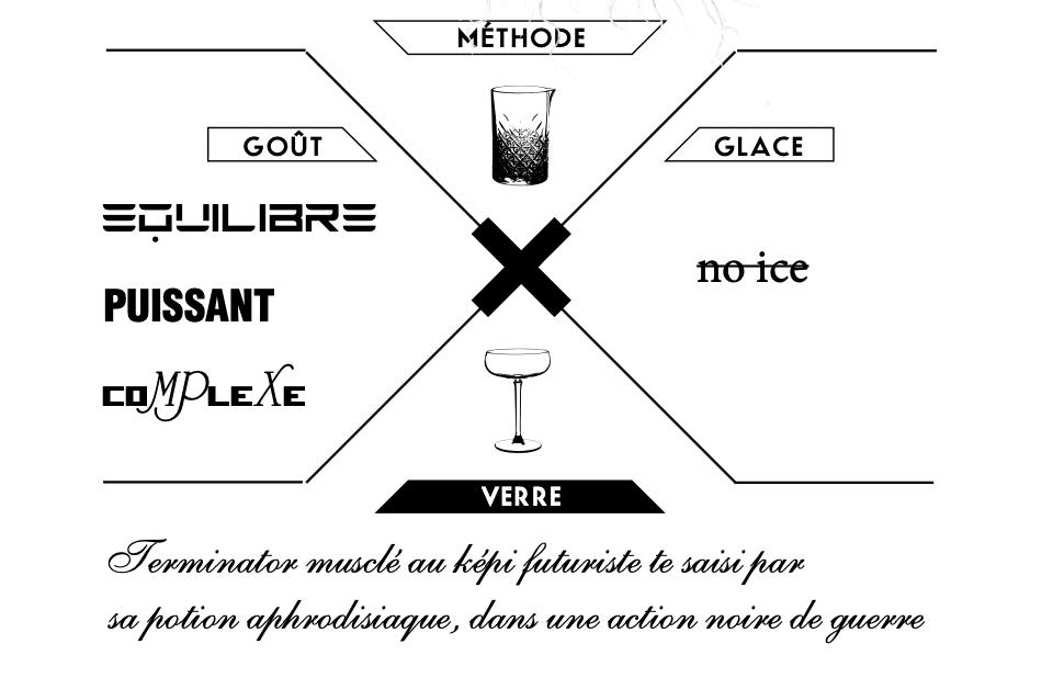 Menu Ete 2021 - Monsieur Moutarde
